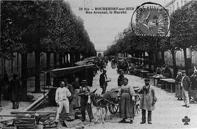 Carte postale ancienne Rochefort marché 1004053